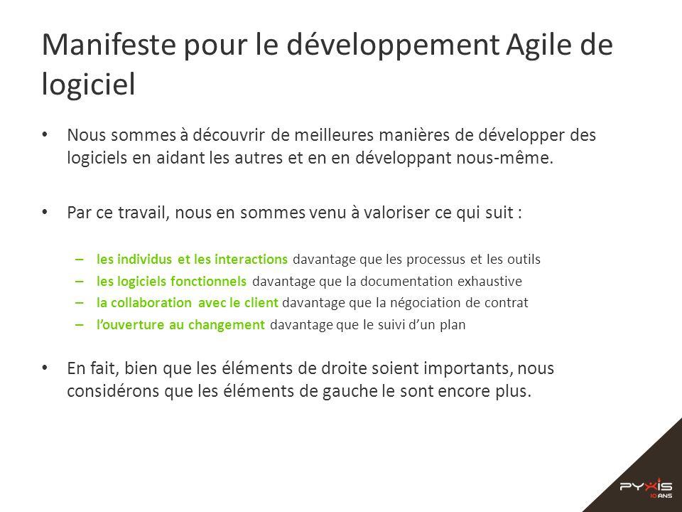Manifeste pour le développement Agile de logiciel