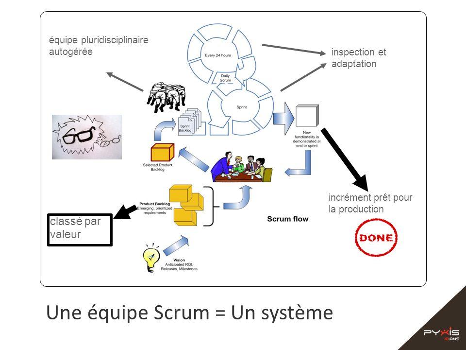 Une équipe Scrum = Un système