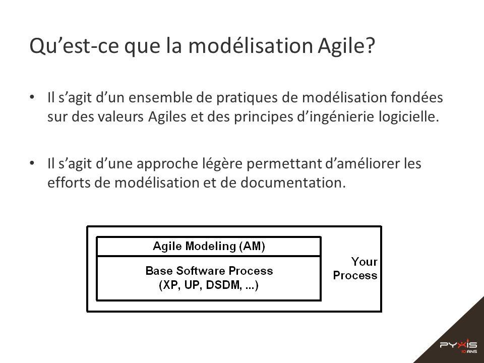 Qu'est-ce que la modélisation Agile