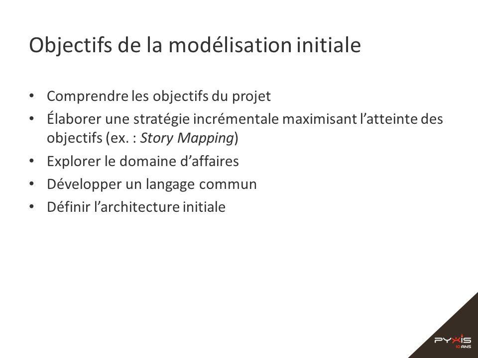 Objectifs de la modélisation initiale