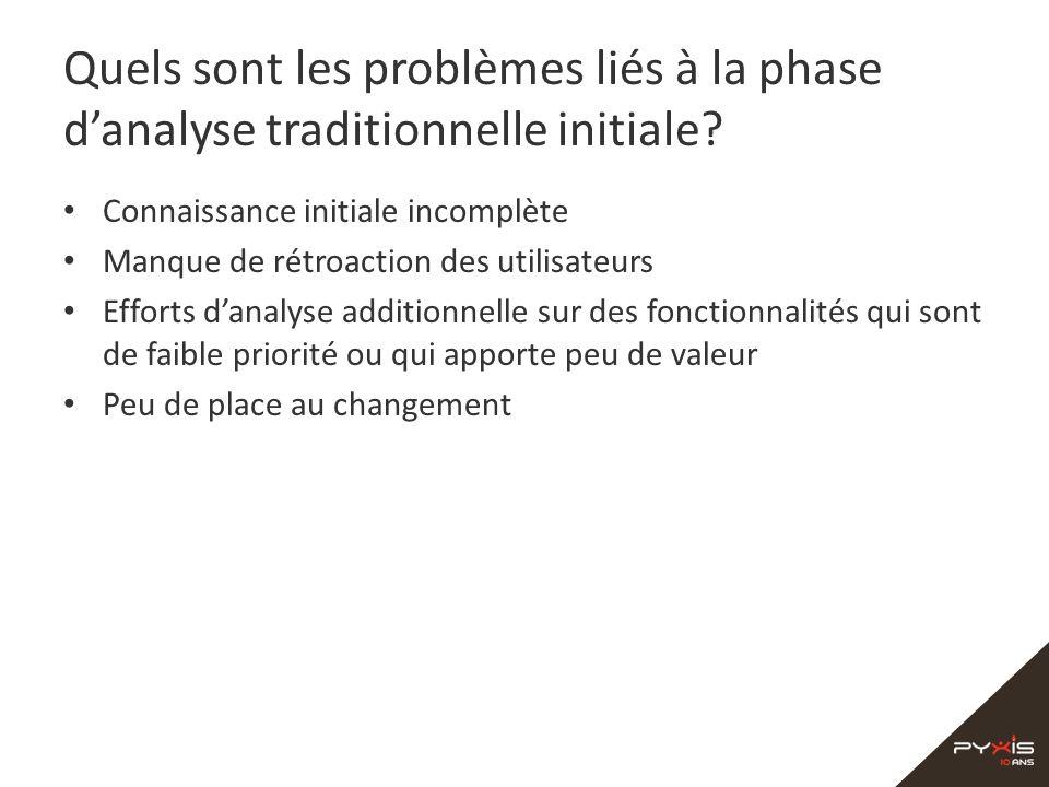 Quels sont les problèmes liés à la phase d'analyse traditionnelle initiale