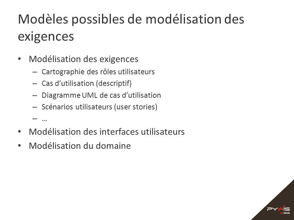 Modèles possibles de modélisation des exigences