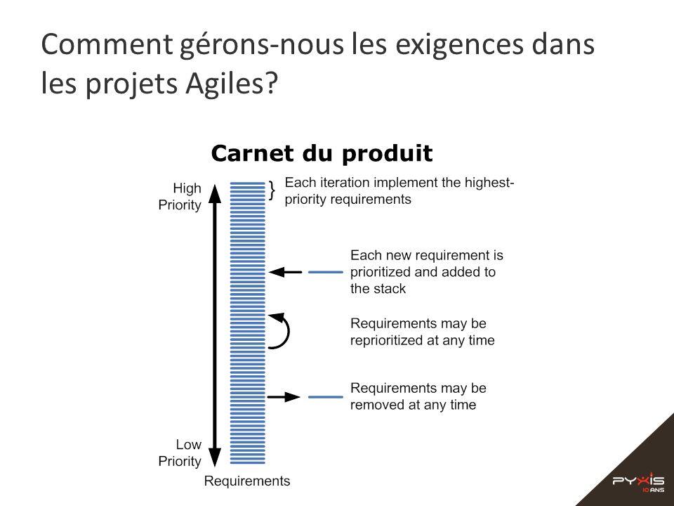 Comment gérons-nous les exigences dans les projets Agiles
