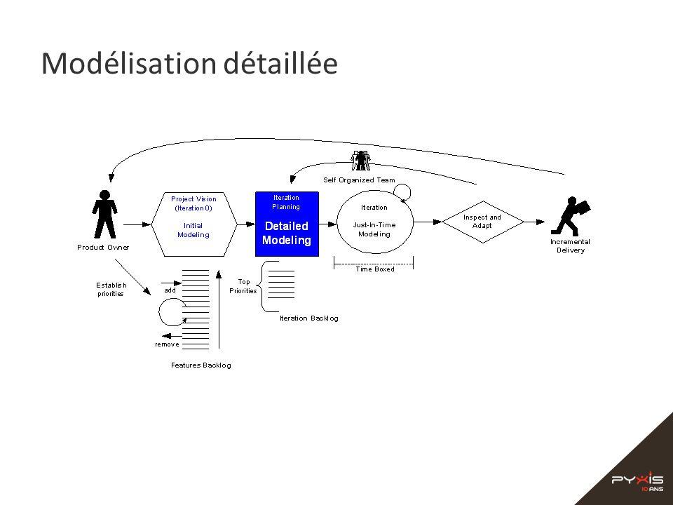 Modélisation détaillée