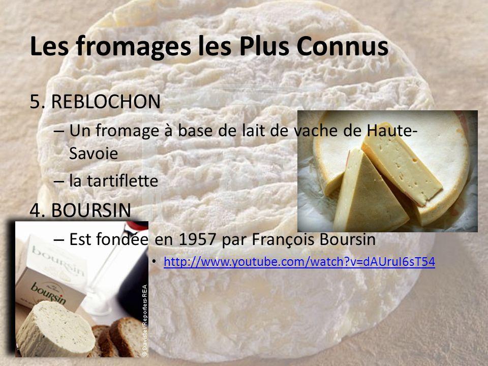 Les fromages les Plus Connus
