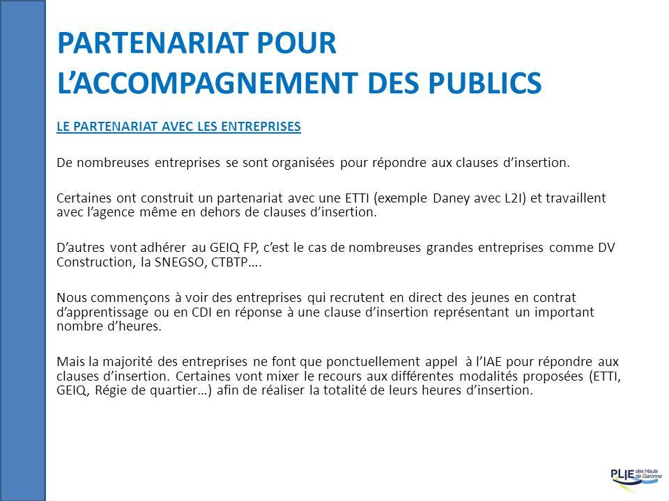 partenariat pour l'Accompagnement des publics