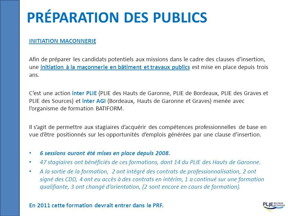 préparation des publics