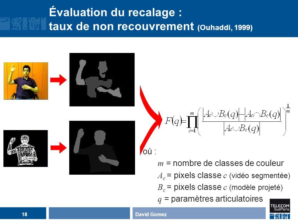 Évaluation du recalage : taux de non recouvrement (Ouhaddi, 1999)