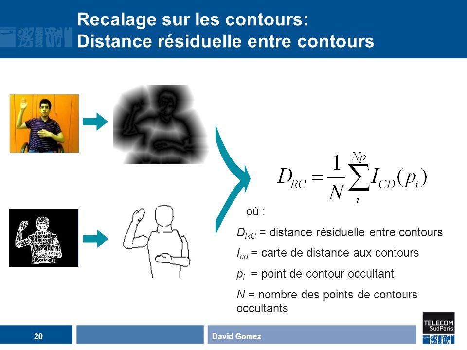 Recalage sur les contours: Distance résiduelle entre contours