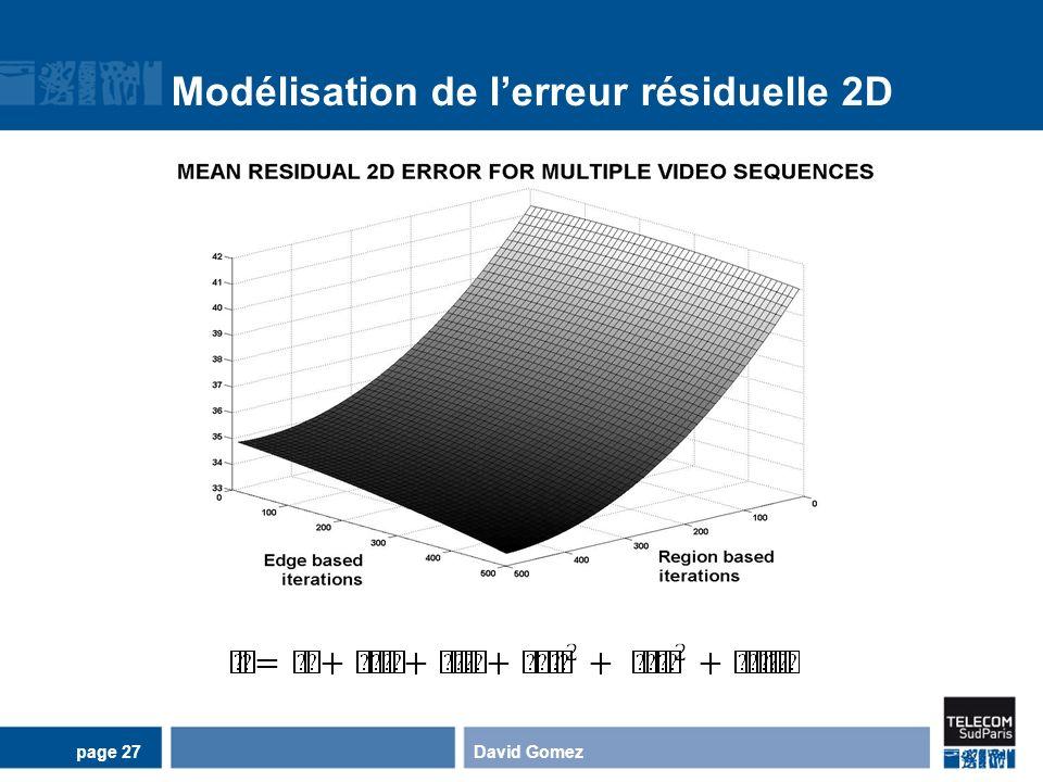 Modélisation de l'erreur résiduelle 2D
