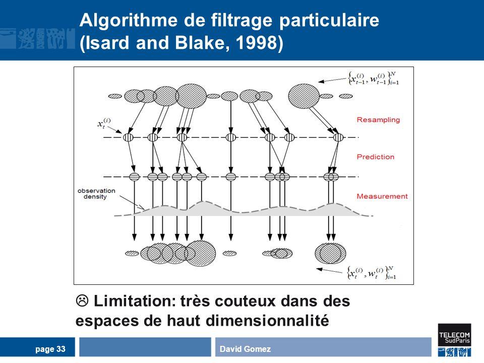Algorithme de filtrage particulaire (Isard and Blake, 1998)