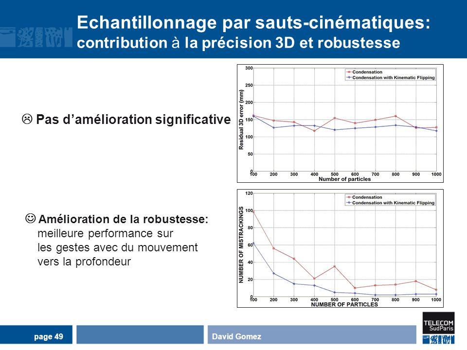 Echantillonnage par sauts-cinématiques: contribution à la précision 3D et robustesse