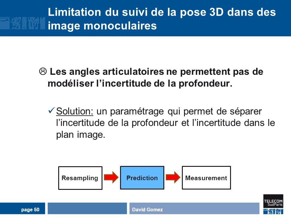 Limitation du suivi de la pose 3D dans des image monoculaires