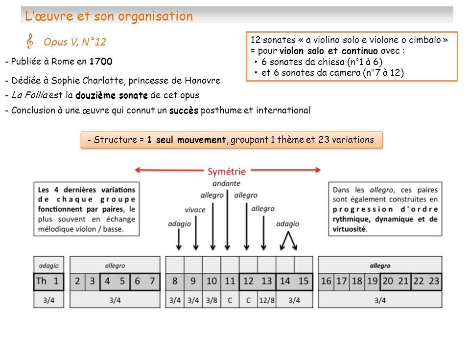 - Structure = 1 seul mouvement, groupant 1 thème et 23 variations