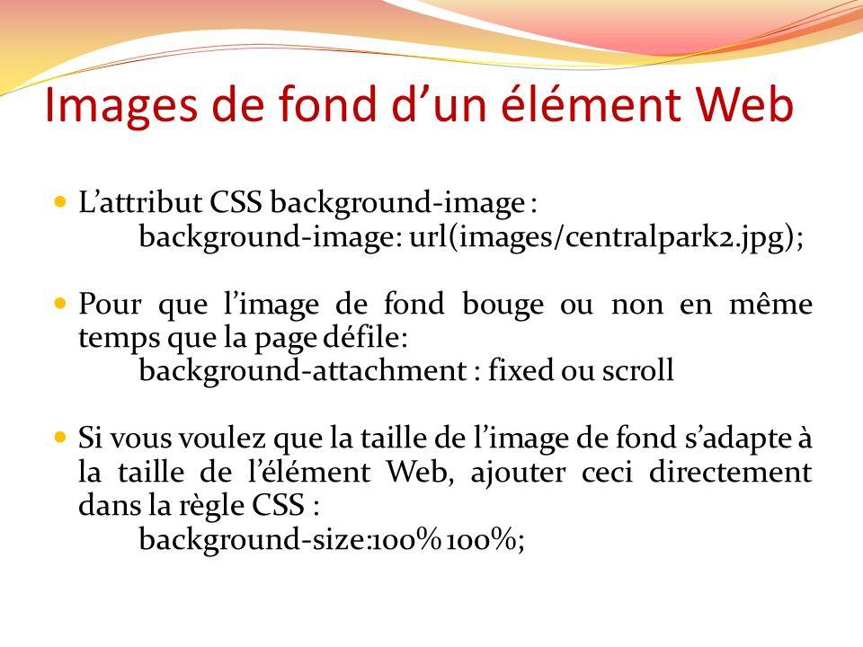 Images de fond d'un élément Web