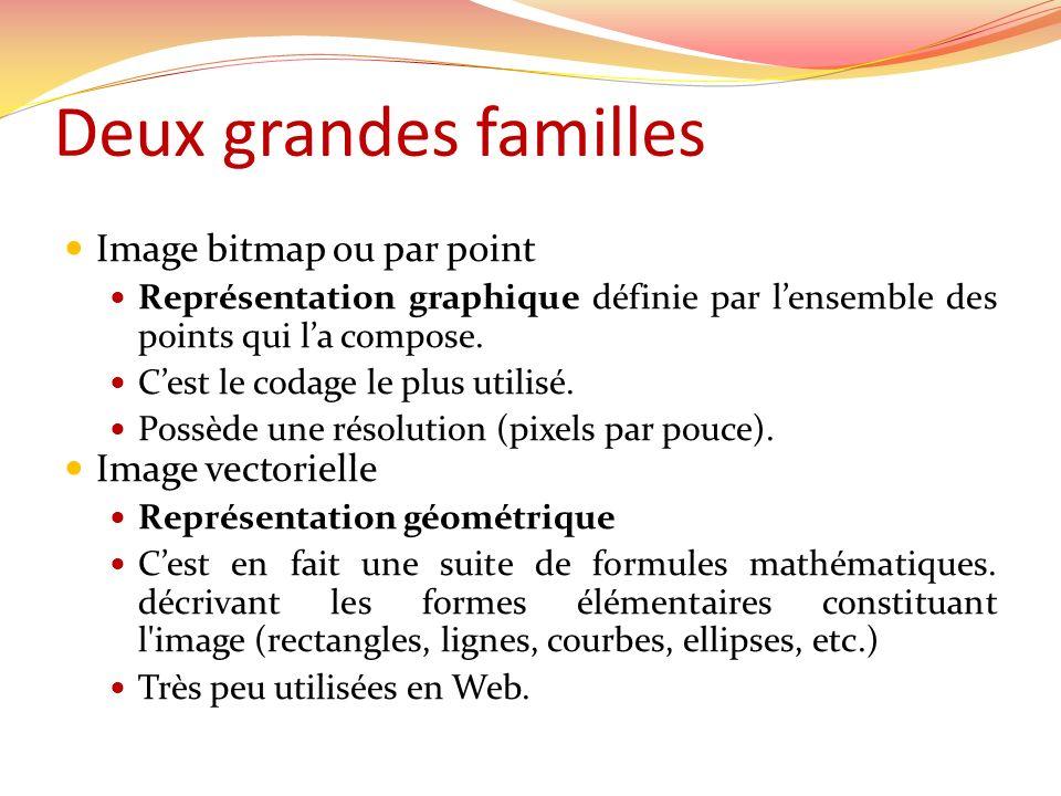 Deux grandes familles Image bitmap ou par point Image vectorielle
