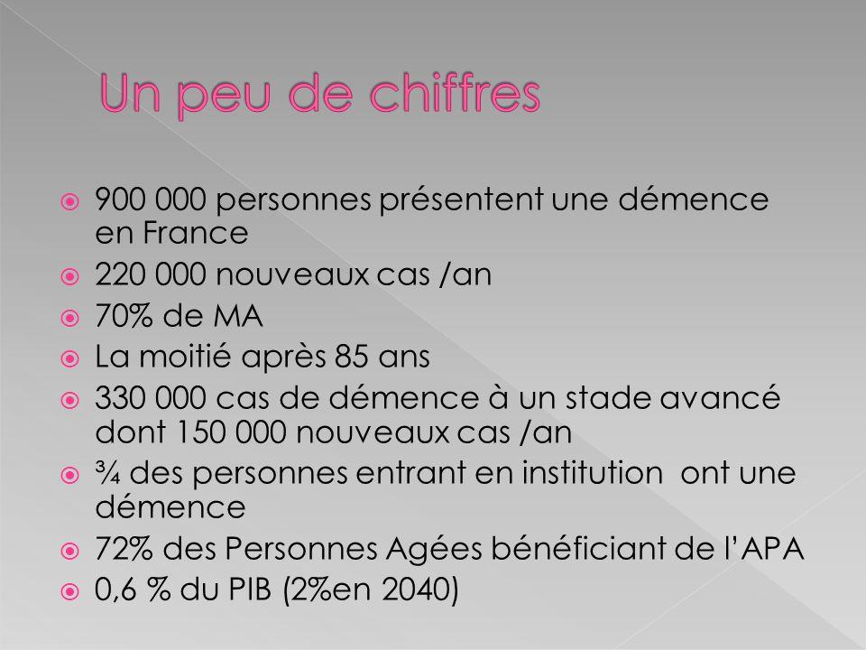 Un peu de chiffres 900 000 personnes présentent une démence en France
