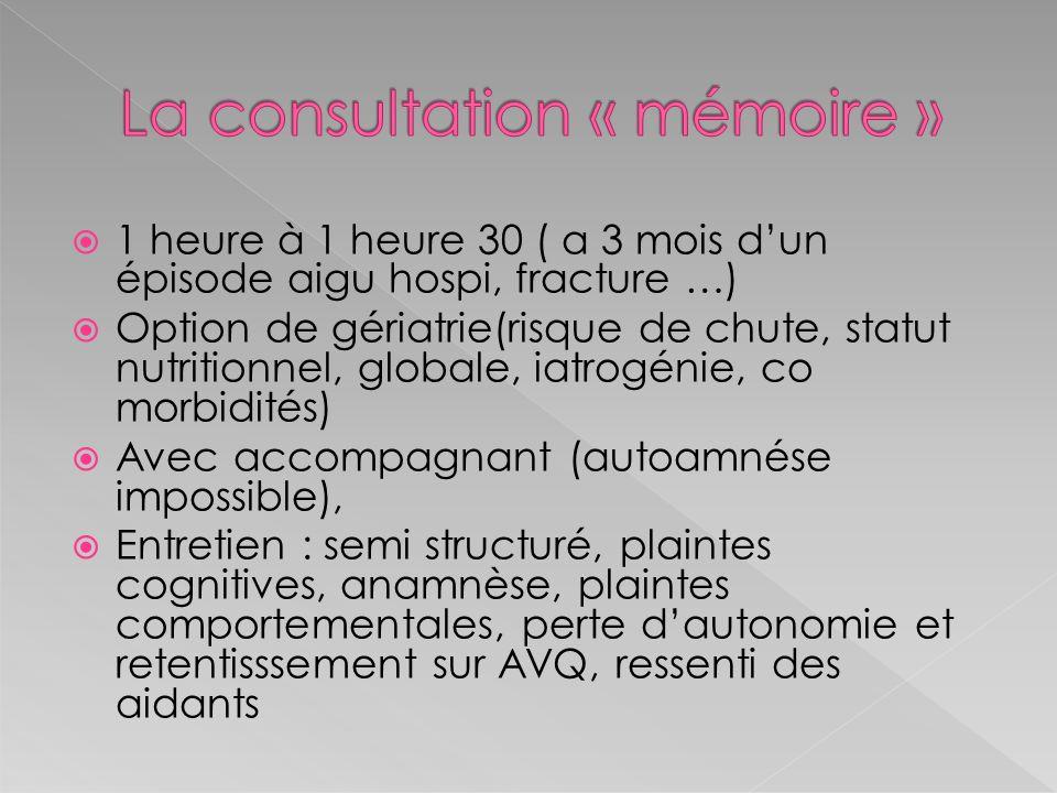 La consultation « mémoire »