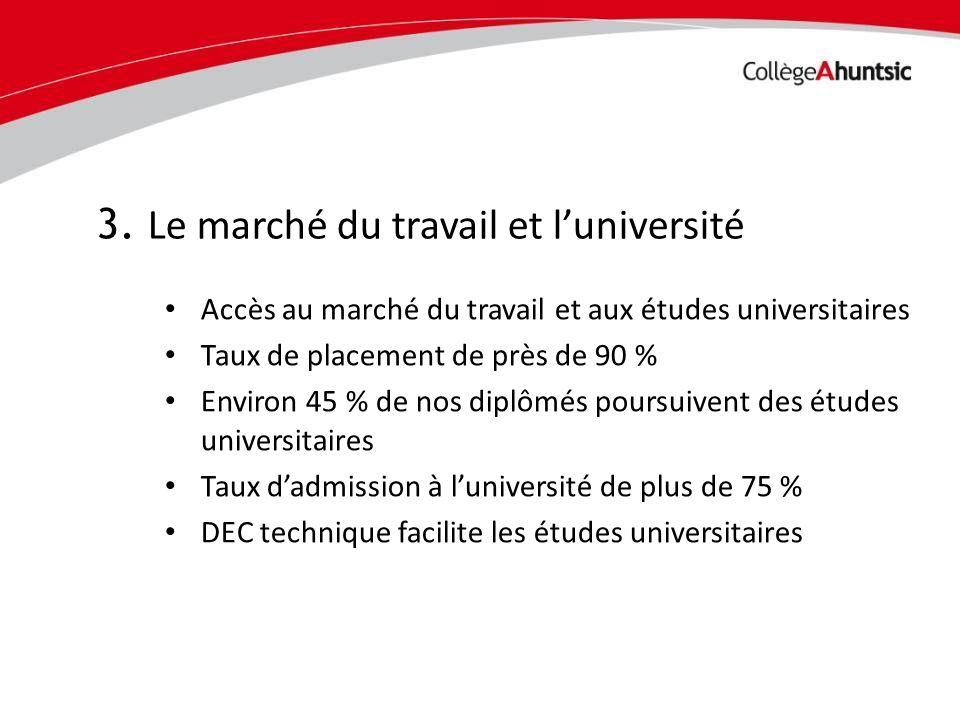 3. Le marché du travail et l'université