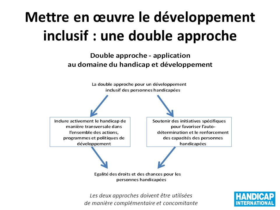 Mettre en œuvre le développement inclusif : une double approche