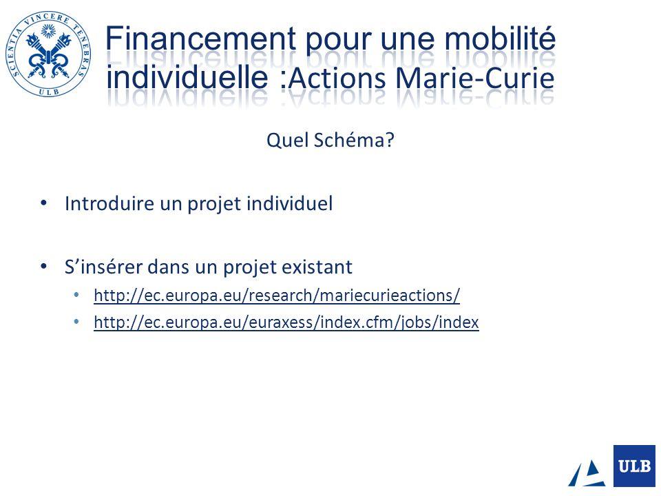 Financement pour une mobilité individuelle :Actions Marie-Curie