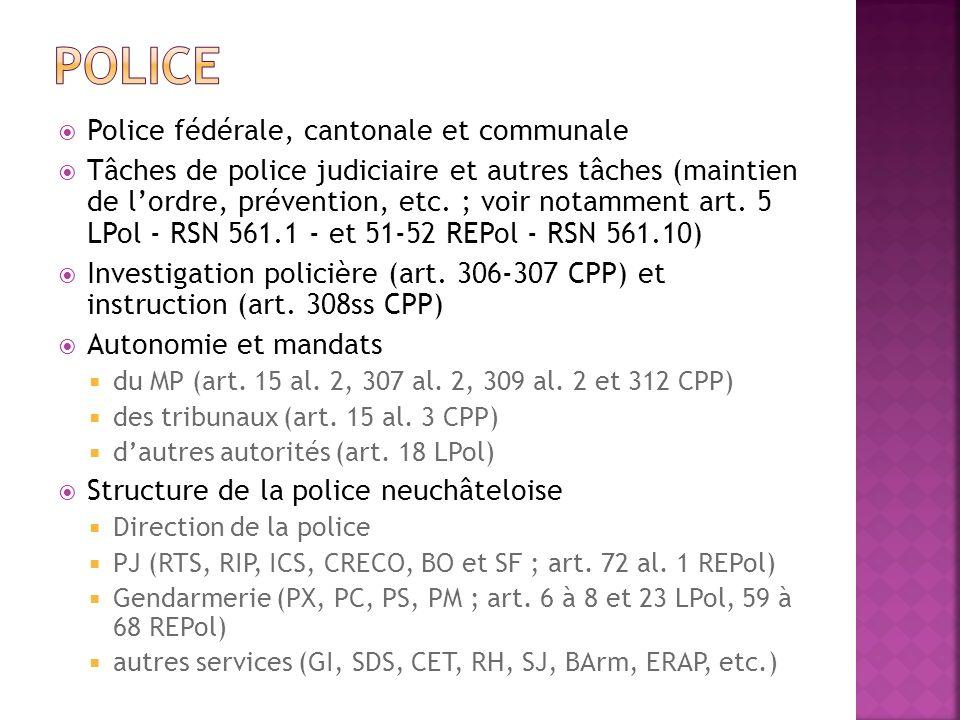 police Police fédérale, cantonale et communale