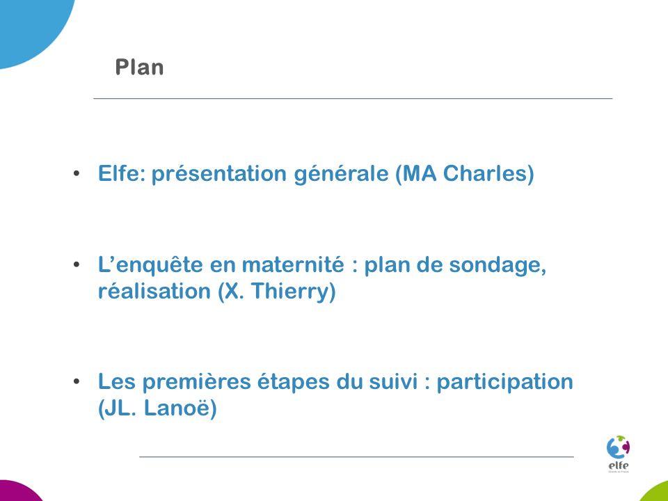 Plan Elfe: présentation générale (MA Charles) L'enquête en maternité : plan de sondage, réalisation (X. Thierry)