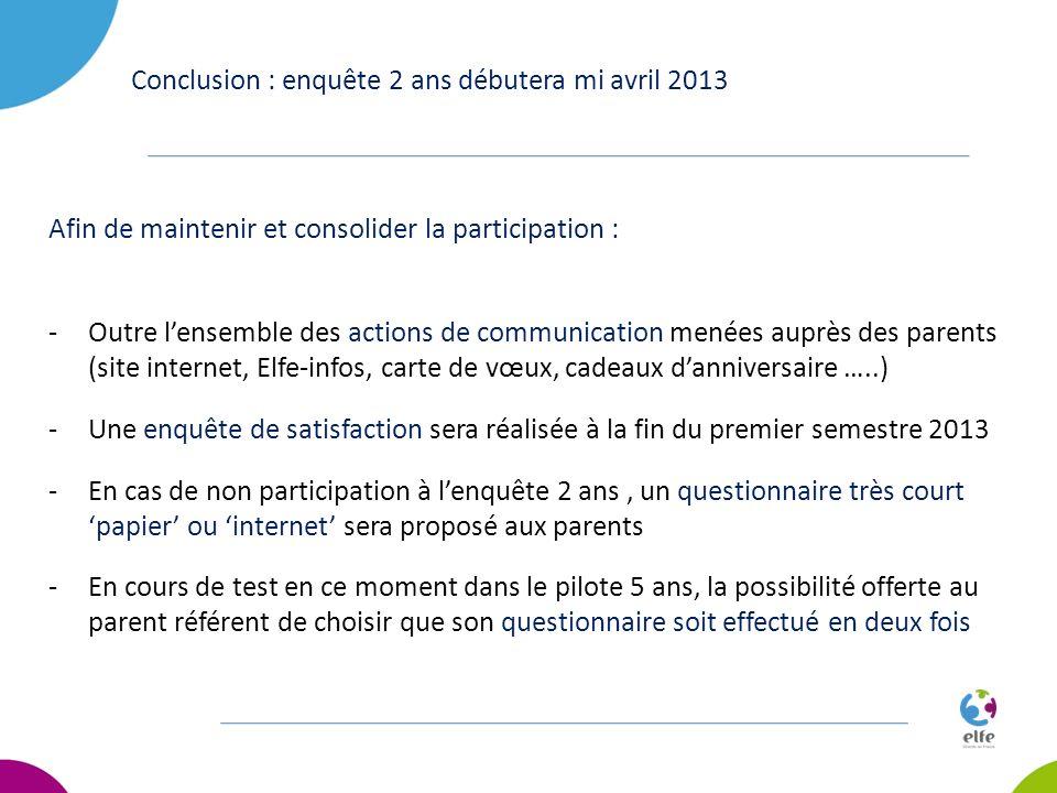 Conclusion : enquête 2 ans débutera mi avril 2013