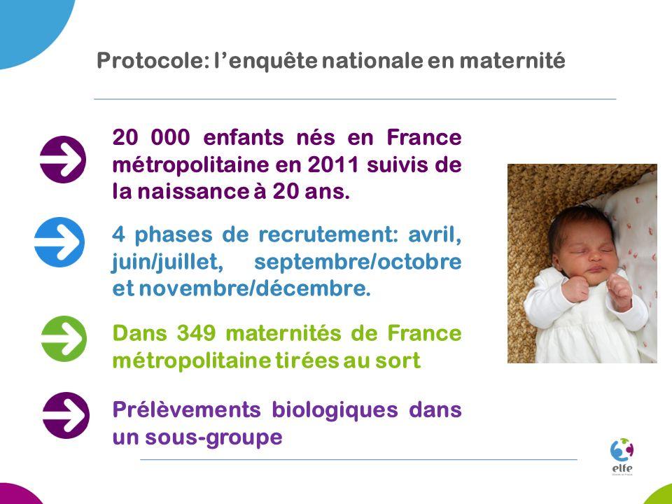Protocole: l'enquête nationale en maternité
