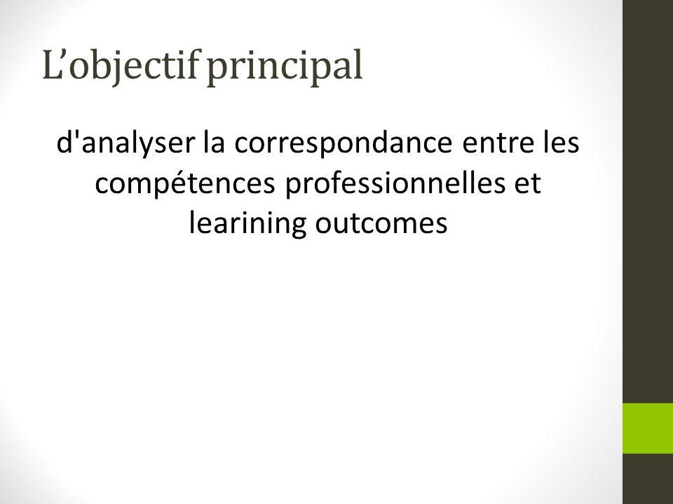 L'objectif principal d analyser la correspondance entre les compétences professionnelles et learining outcomes.