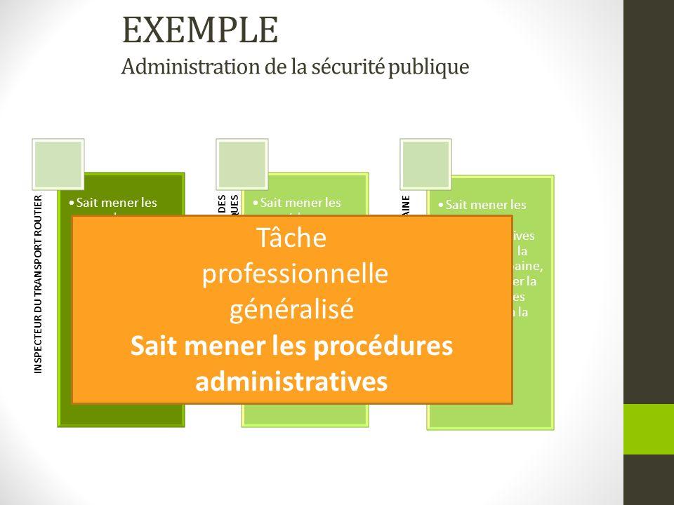 EXEMPLE Administration de la sécurité publique