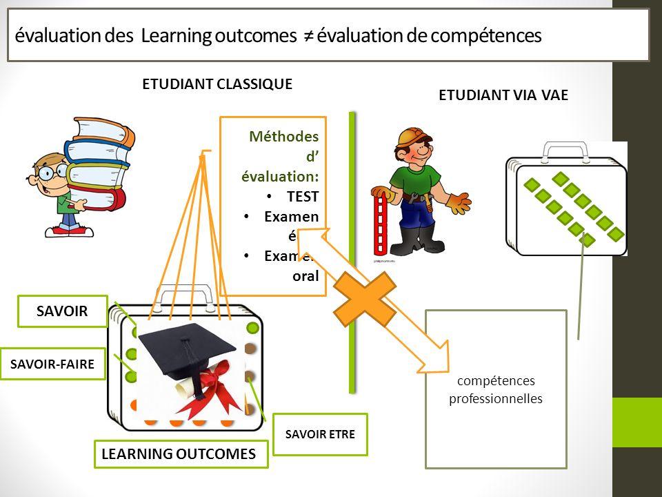 évaluation des Learning outcomes ≠ évaluation de compétences