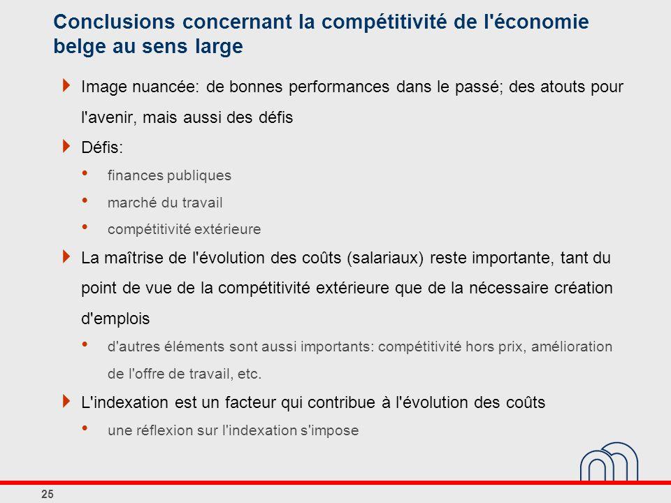 Conclusions concernant la compétitivité de l économie belge au sens large