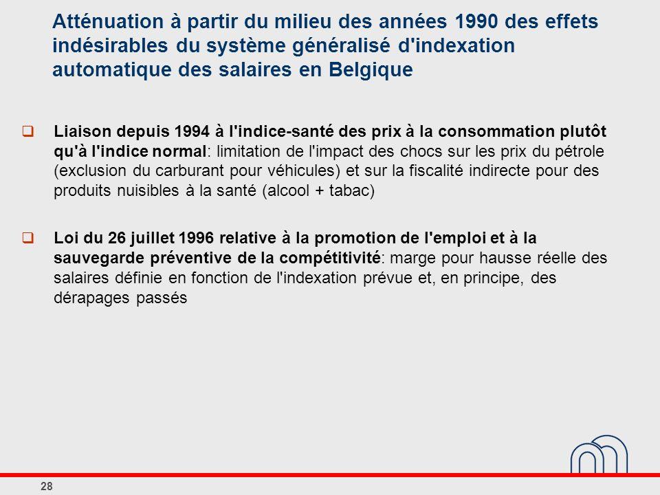 Atténuation à partir du milieu des années 1990 des effets indésirables du système généralisé d indexation automatique des salaires en Belgique