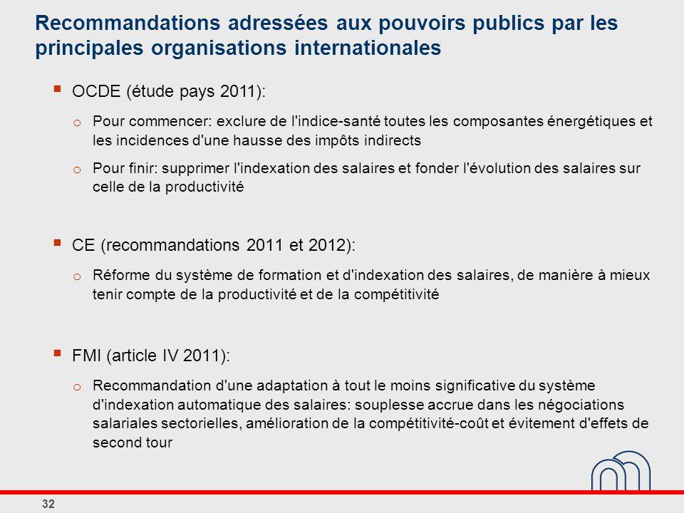 Recommandations adressées aux pouvoirs publics par les principales organisations internationales