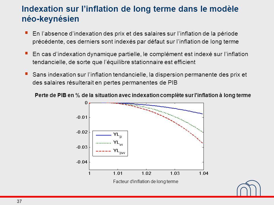 Indexation sur l'inflation de long terme dans le modèle néo-keynésien