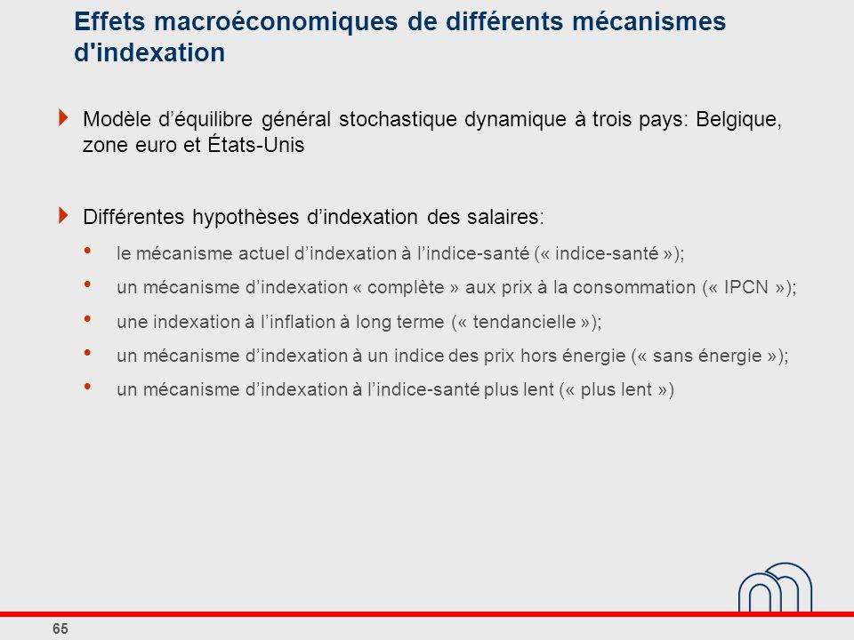 Effets macroéconomiques de différents mécanismes d indexation