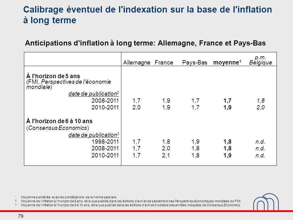 Calibrage éventuel de l indexation sur la base de l inflation à long terme