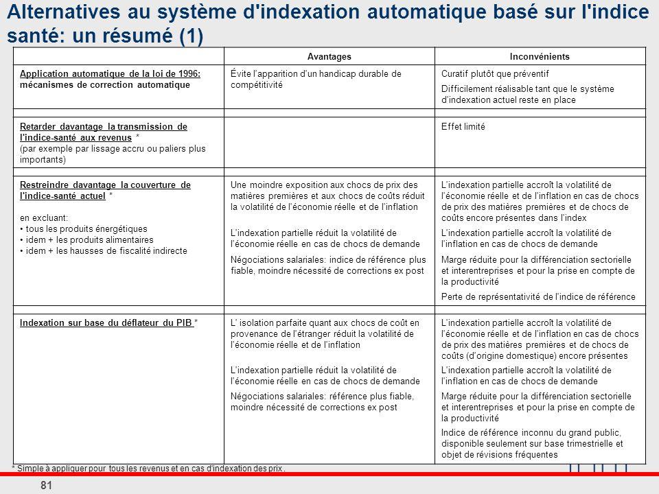 Alternatives au système d indexation automatique basé sur l indice santé: un résumé (1)