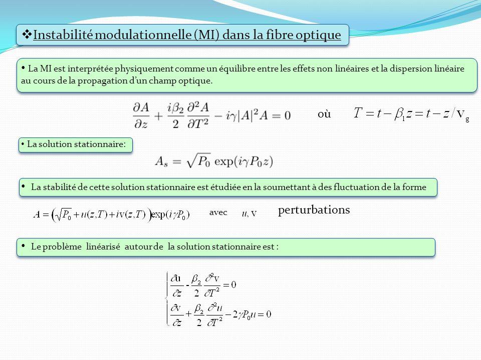 Instabilité modulationnelle (MI) dans la fibre optique