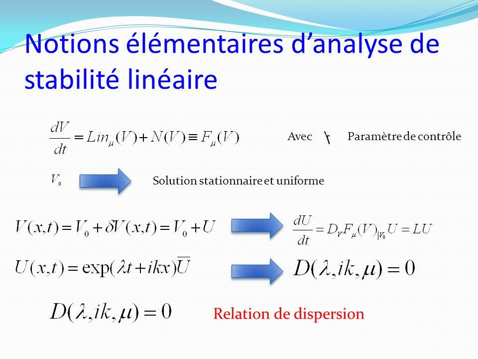 Notions élémentaires d'analyse de stabilité linéaire