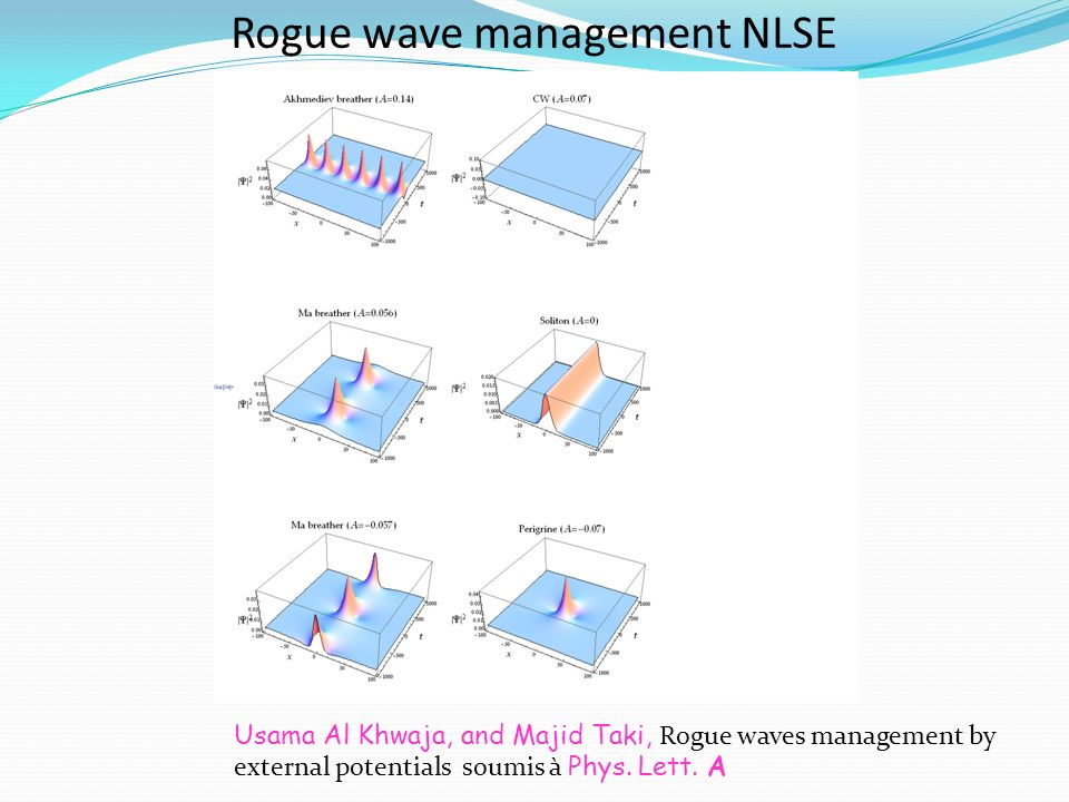 Rogue wave management NLSE