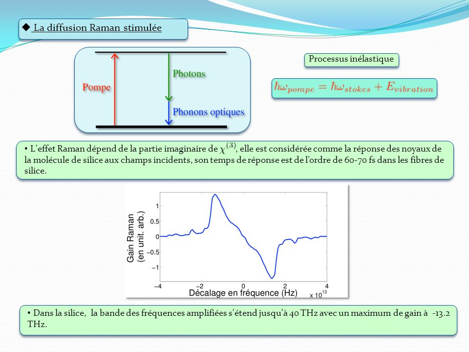 La diffusion Raman stimulée