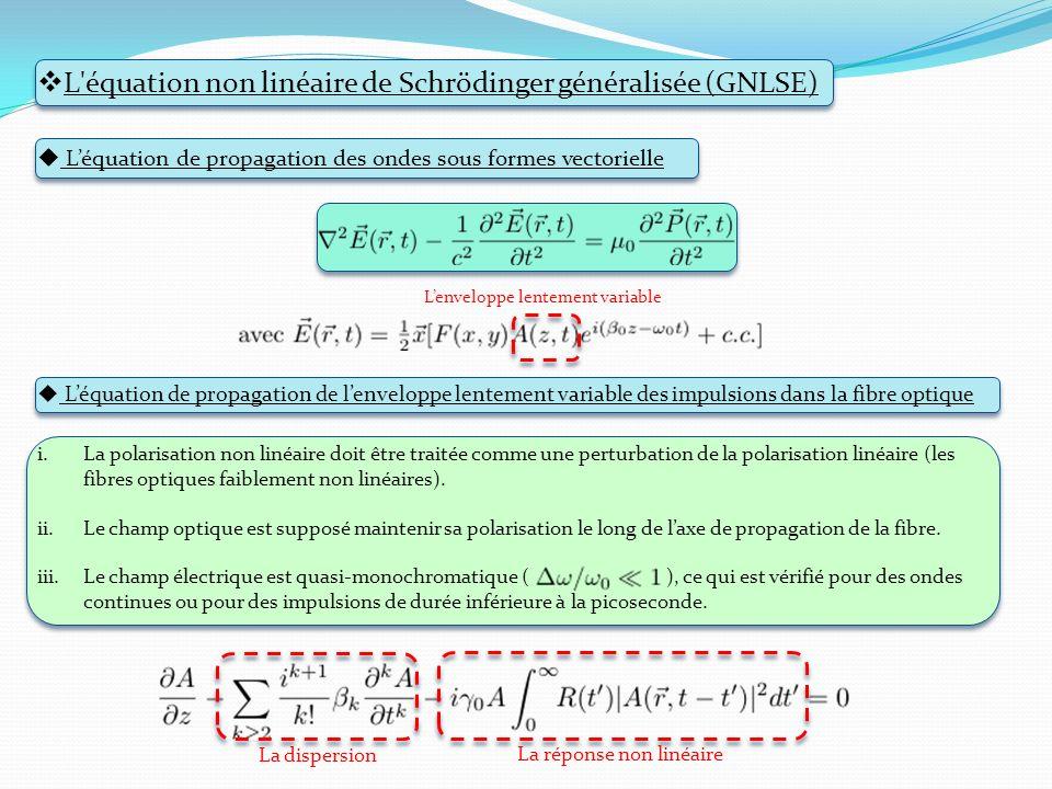 L équation non linéaire de Schrödinger généralisée (GNLSE)