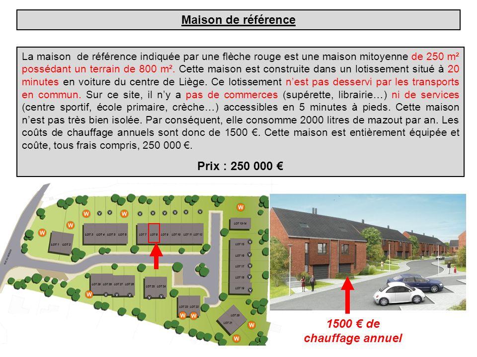Maison de référence Prix : 250 000 € 1500 € de chauffage annuel