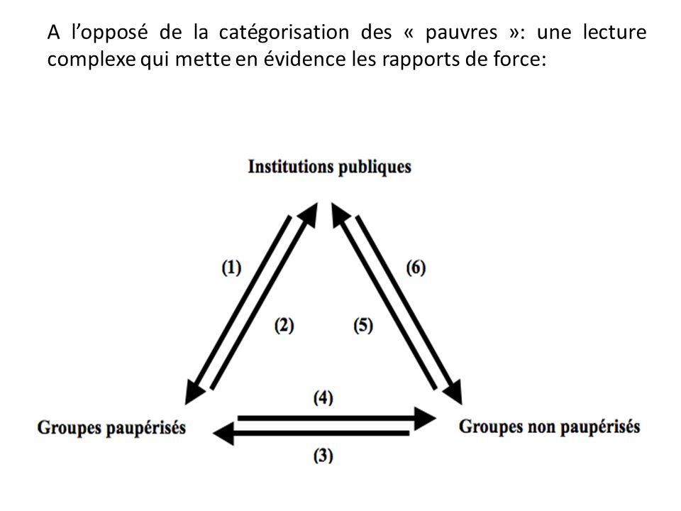 A l'opposé de la catégorisation des « pauvres »: une lecture complexe qui mette en évidence les rapports de force: