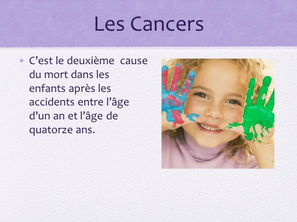 Les CancersC'est le deuxième cause du mort dans les enfants après les accidents entre l'âge d'un an et l'âge de quatorze ans.