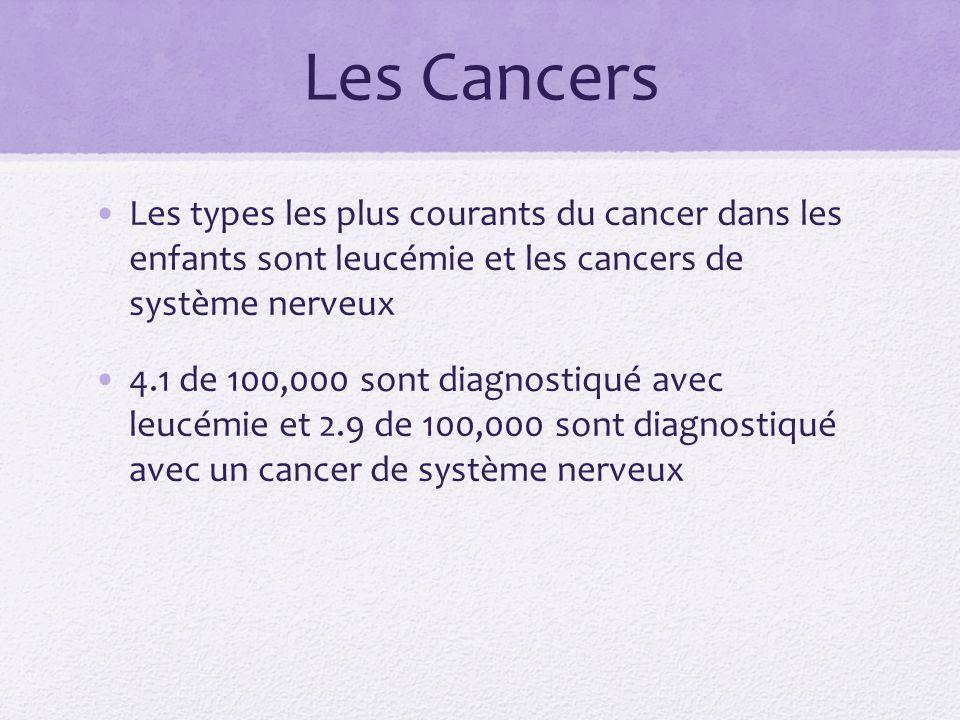 Les Cancers Les types les plus courants du cancer dans les enfants sont leucémie et les cancers de système nerveux.