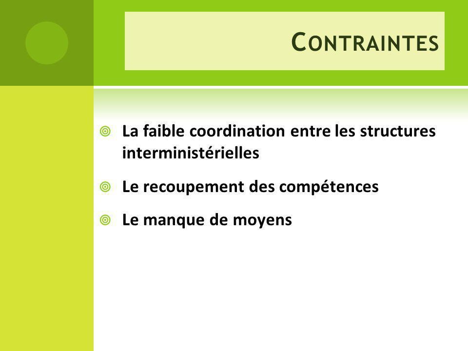 Contraintes La faible coordination entre les structures interministérielles. Le recoupement des compétences.