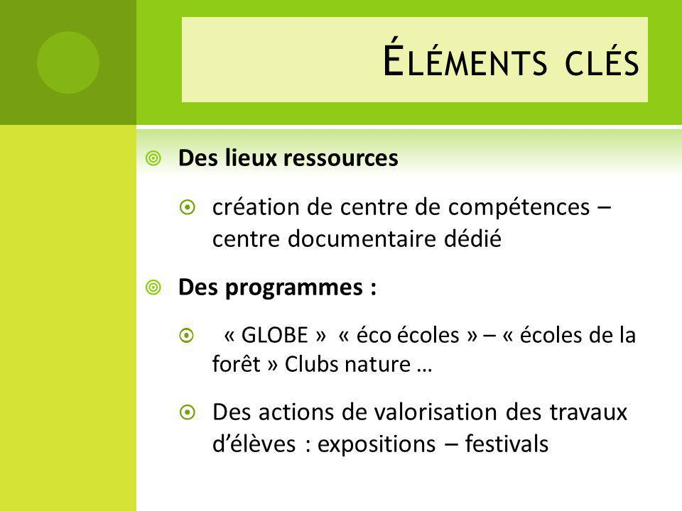 Éléments clés Des lieux ressources